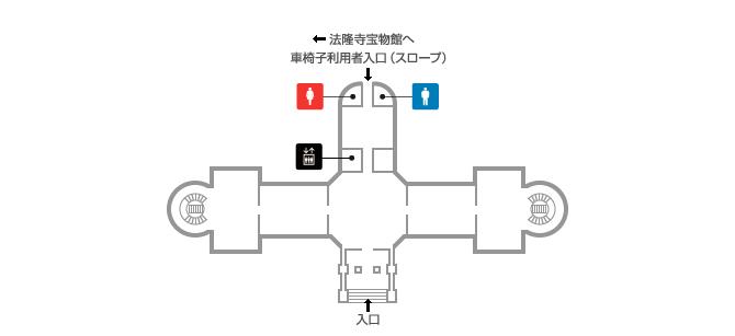 表慶館1階
