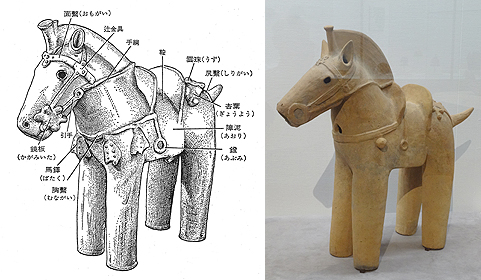 馬具の名称と馬形埴輪