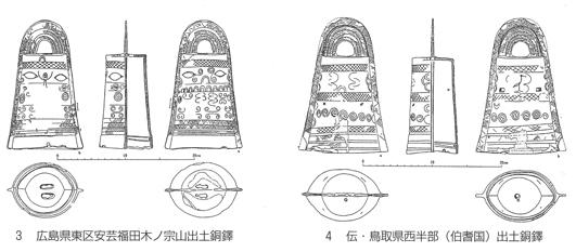 左:福田木ノ宗山出土銅鐸実測図、右:伯耆国出土銅鐸実測図