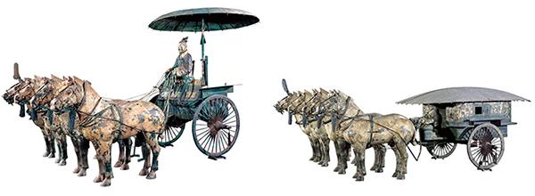 【複製】銅車馬
